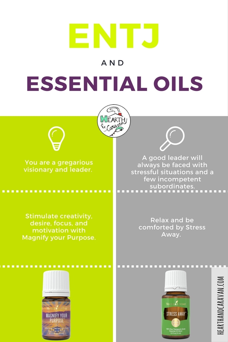 ENTJ-Your MBTI Personality Type and Essential Oils