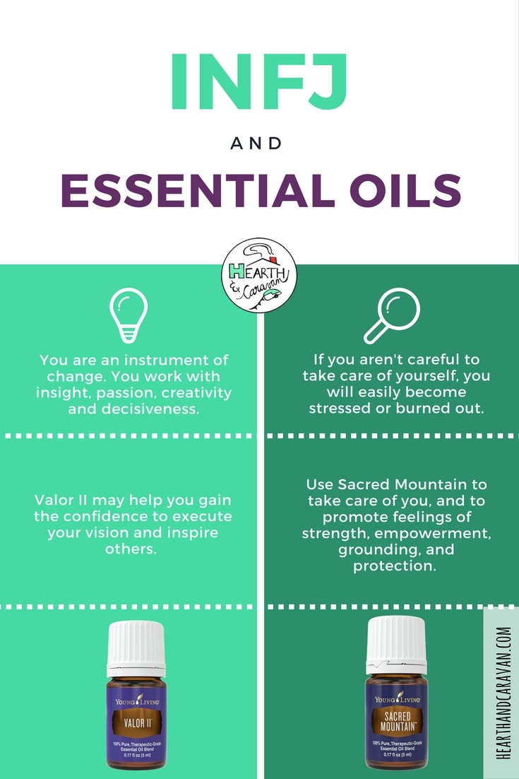 INFJ-Your MBTI Personality Type and Essential Oils
