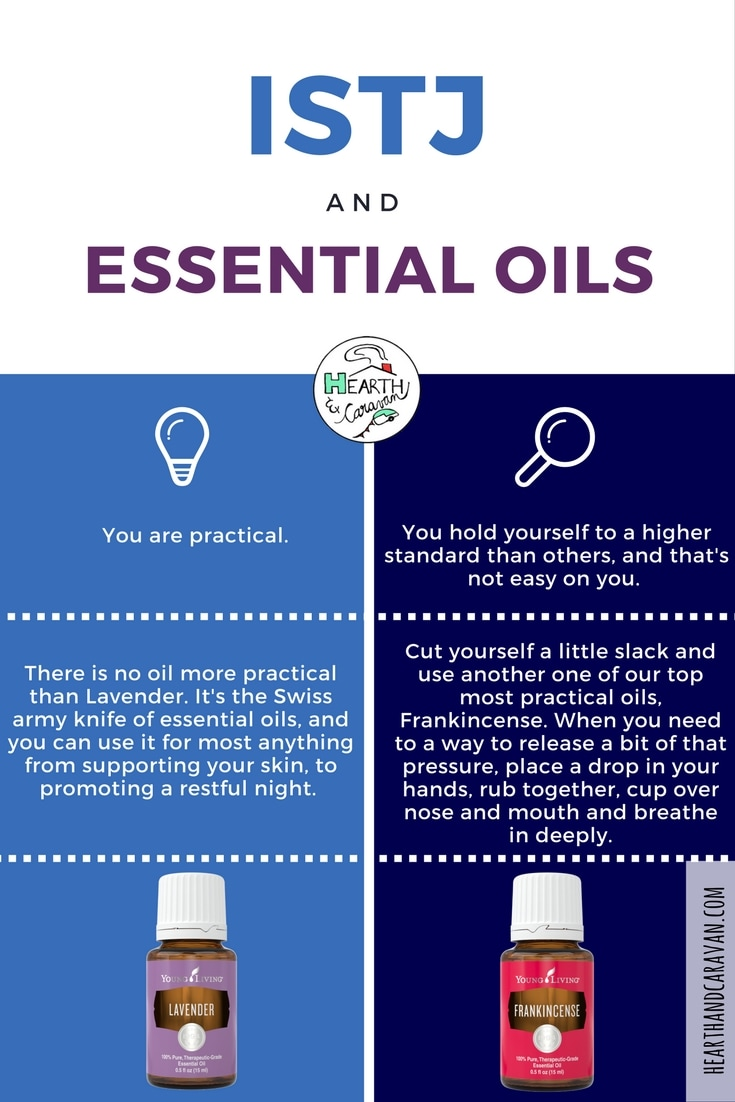 ISTJ-Your MBTI Personality Type and Essential Oils
