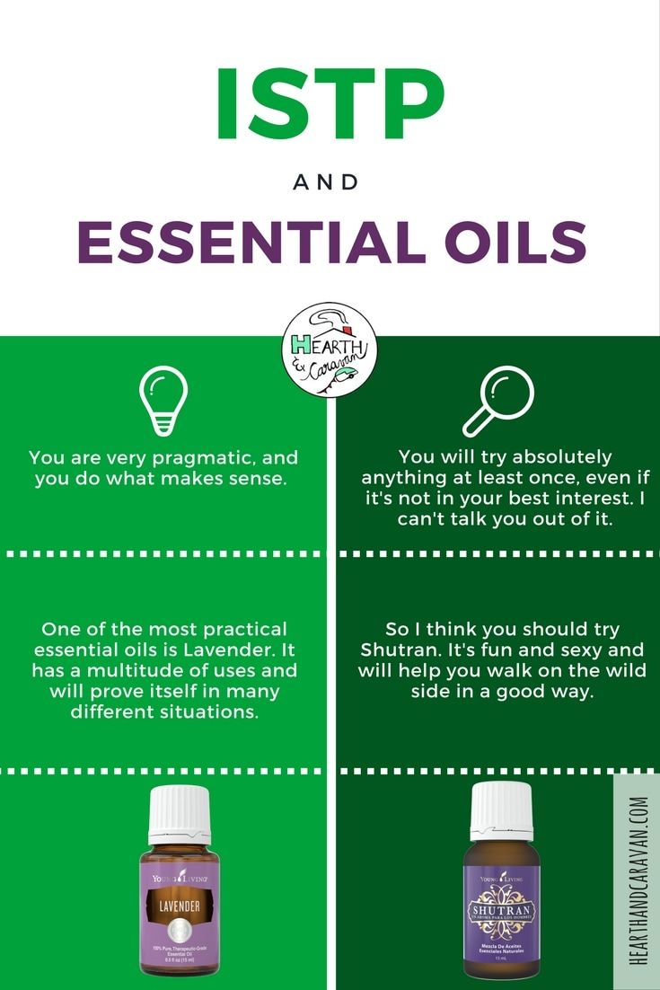 ISTP-Your MBTI Personality Type and Essential Oils